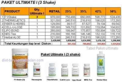Program Diet Produk Herbalife Indonesia